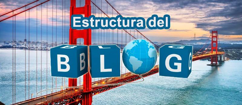 estructura de un post del blog