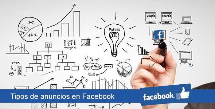 Sugerencias de cómo crear Anuncios de Facebook